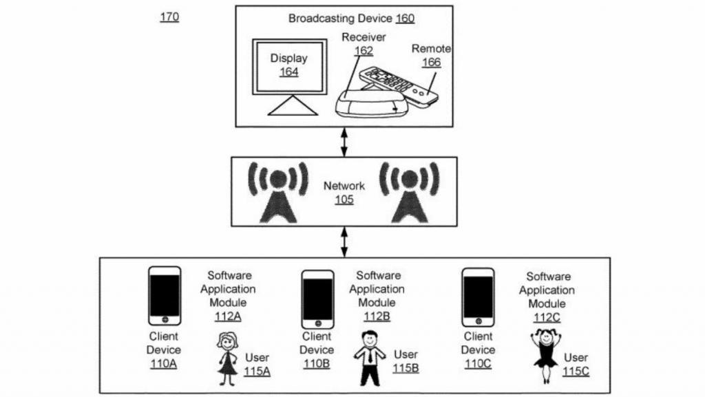 Facebook a développé un brevet qui permet d\'activer le micro de ...